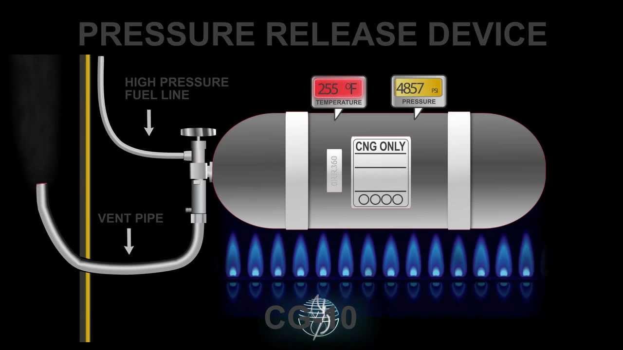 medium resolution of lng engine fuel system diagram system
