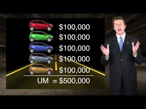 Uninsured Motorist Car Insurance explained by Florida Lawyer Matt Powell