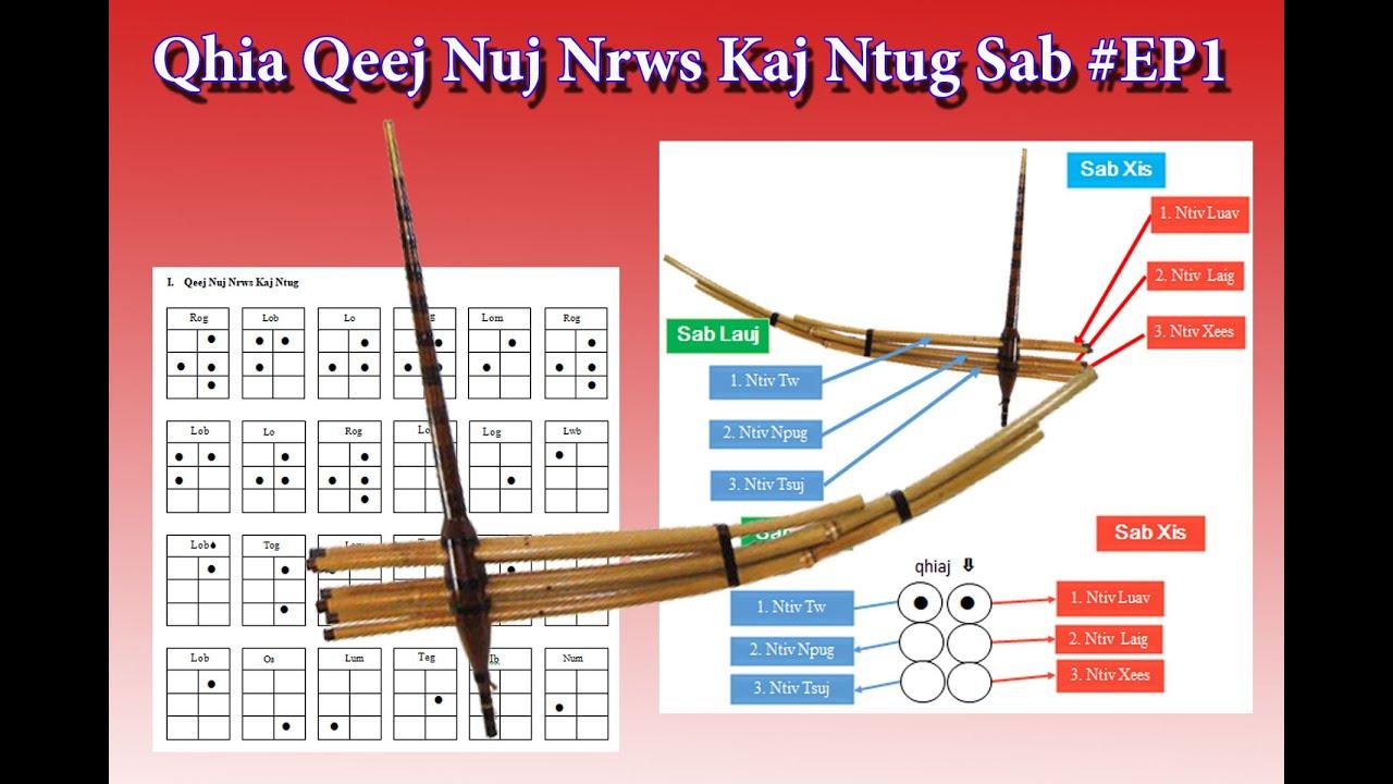 Qhia Kawm Qeej Nuj Nrws Kaj Ntug Sab 1