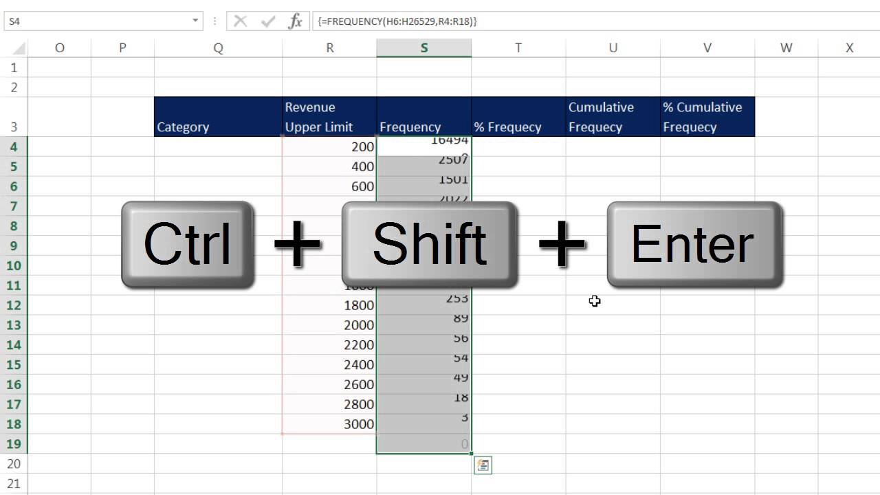 how to make a frequency distribution histogram in excel 2010
