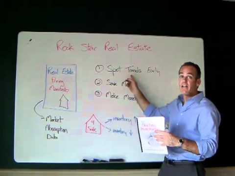 Rock Star Real Estate Minute: Comprehensive Real Estate Market Evaluation