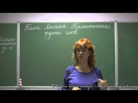 Видеоурок по русскому языку Происхождение фразеологизмов