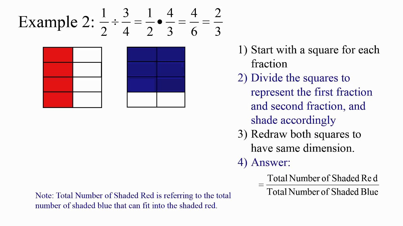 worksheet Divide Fractions dividing fractions by area model youtube model