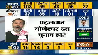 Haryana Assembly Election Results 2019  Khattar Government Failed Miserably: Yogendra Yadav