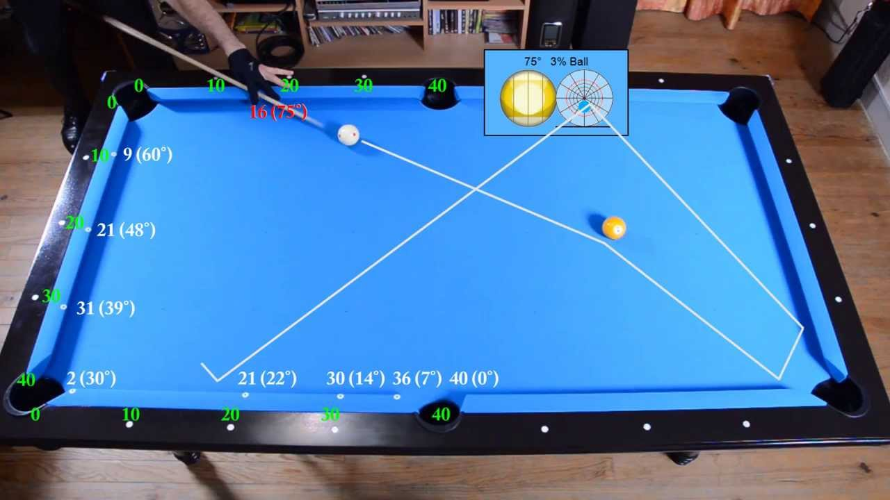 foot spot cut shots drill #1 - angle fraction ball aiming system - pool &  billiard training lesson - youtube