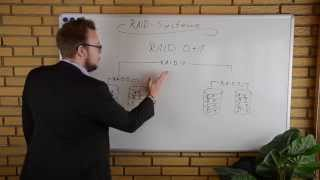 Erklärung des RAID-Levels RAID 0+1 (deutsch)