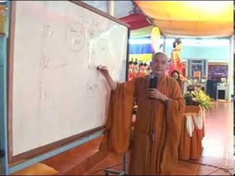 Thờ Phật, Cúng Phật, Lạy Phật - ĐĐ. Thích Thiện Xuân