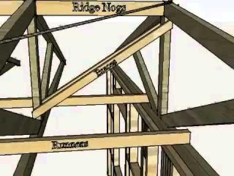 Roof Plane Diagonal Brace Detail Youtube