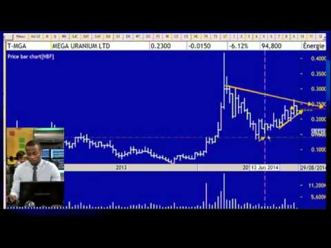 Stock Trading Tricks: Follow-up on the Coal Natural gas Uranium stocks