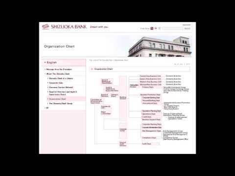 Shizuoka Bank Japan
