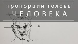 пропорции головы.avi(Как рисовать голову человека, при этом соблюдая пропорции лица. РИСОВАНИЕ ЧЕЛОВЕКА - http://www.pencilart.ru/drawman.html., 2012-04-22T12:35:59.000Z)