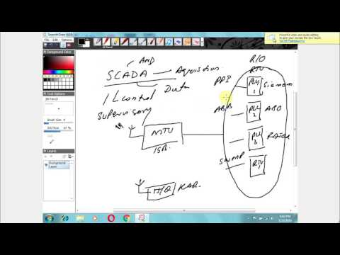 Learn SCADA with PLC in one day !!! for beginners latest 2017