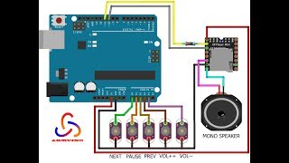DIY Arduino MP3 Player with Control Buttons