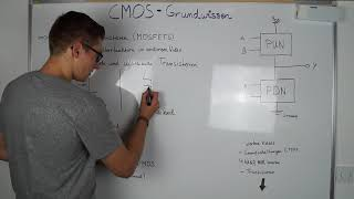 CMOS GRUNDWISSEN / CMOS BASICS   Digitaltechnik