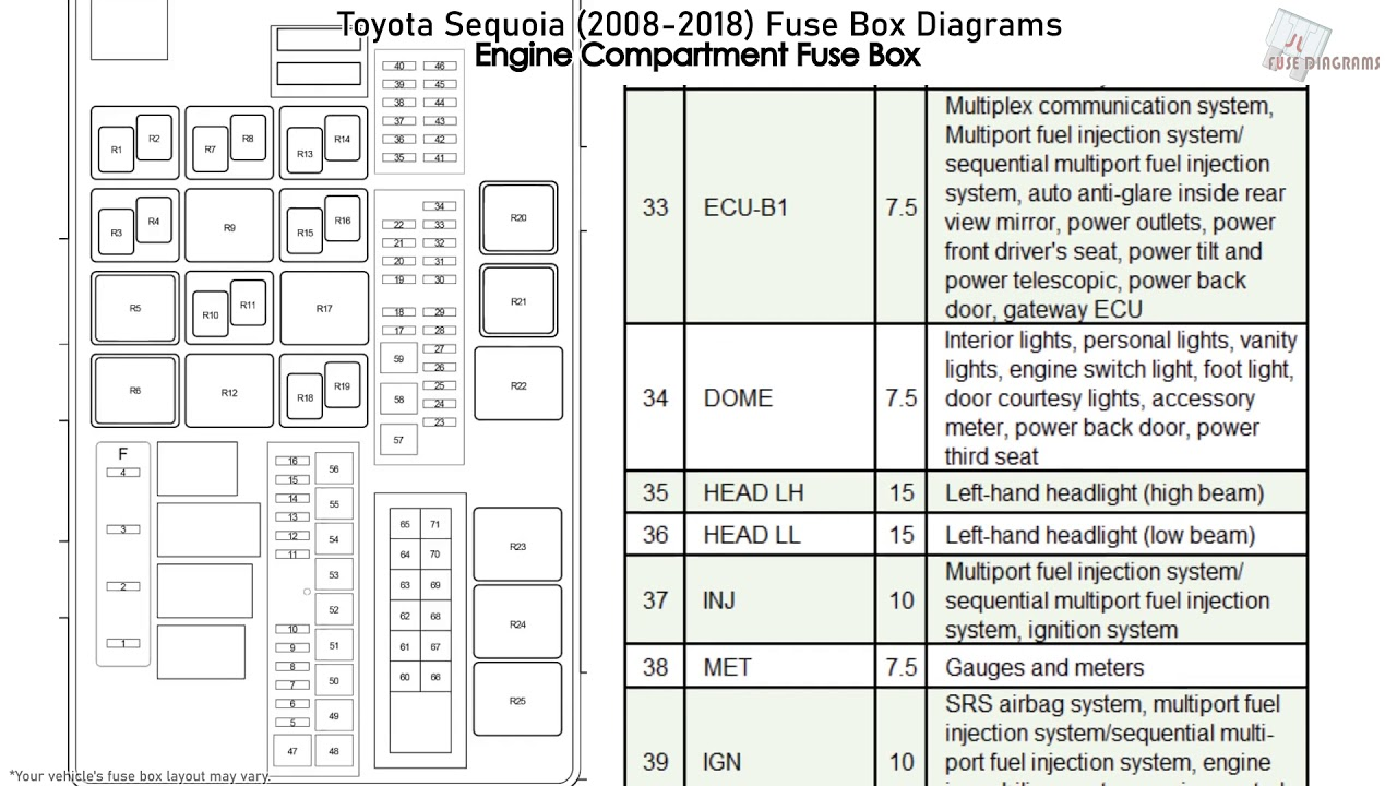 [DIAGRAM] 2004 Toyota Sequoia Fuse Box Diagram FULL