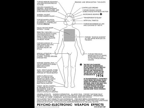 Government 'REMOTE MIND CONTROL' (2018)?
