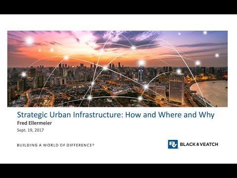 World Smart City Hangout with Fred Ellermeier