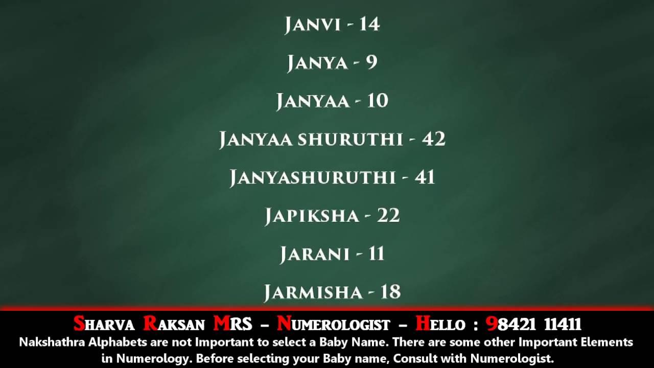 TOP GIRL BABY NAMES - UTHRADAM NAKSHATHRAM-1- NUMEROLOGIST - SHARVA RAKSAN  MRS - 9842111411