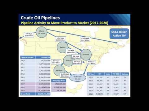 Oil Midstream/Downstream Industry Outlook in Valley Forge PA