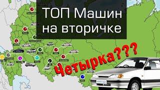 Топ самых продаваемых автомобилей с пробегом в России на вторичном рынке