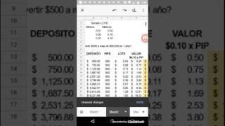 Como ir de $500 a $64,873.17 Dolares en 12 meses | FOREX | Ganar Dinero | Oportunidad Negocio