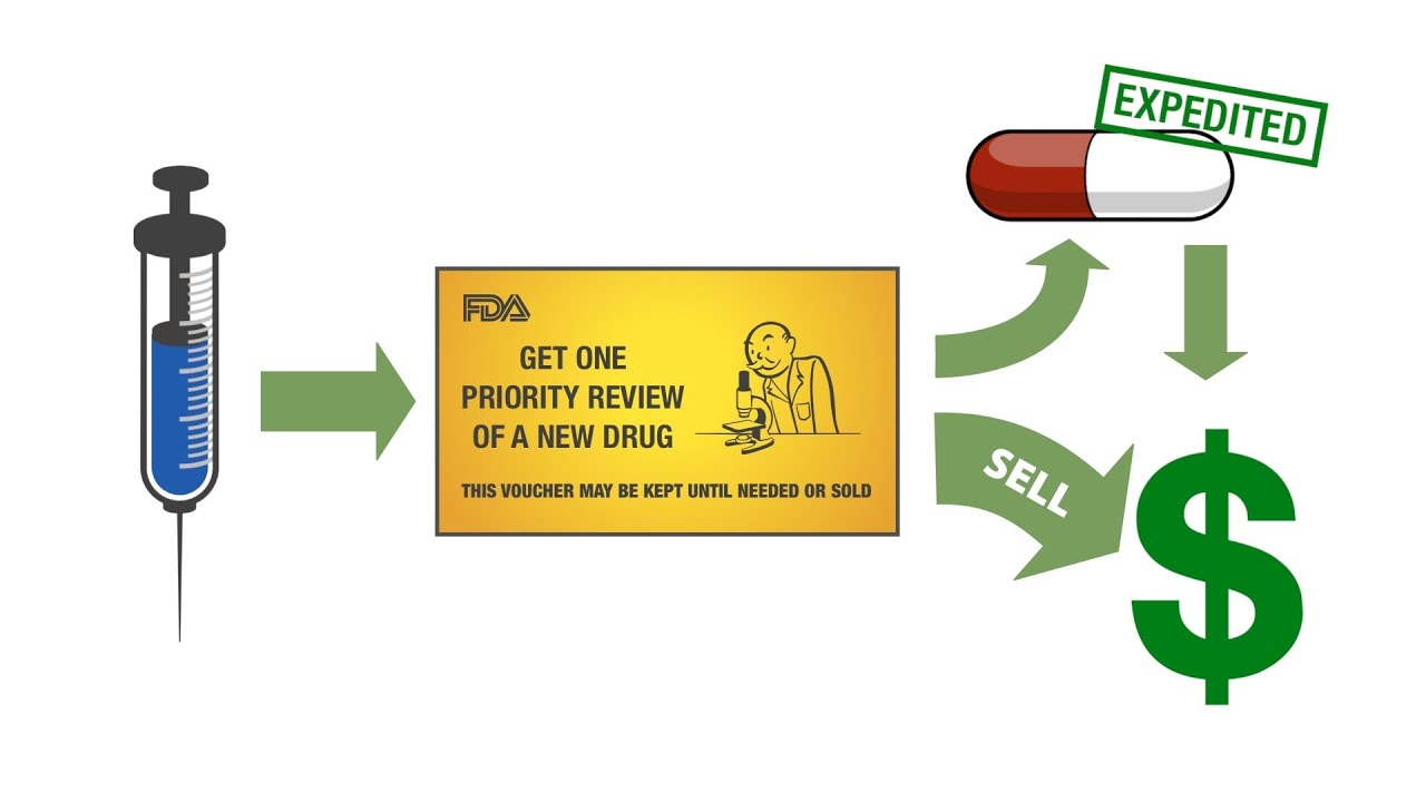 Priority Review Voucher