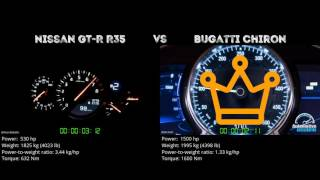 Nissan GT-R R35 vs. Bugatti Chiron - the 0-100 km/h duel. Which one...