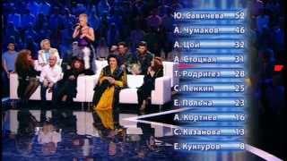 """Шоу """"Один в один"""", 7-й выпуск, эфир от 14.04.2013"""