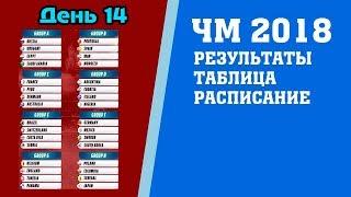 Футбол. Чемпионат мира 2018. Результаты. 3 тур. Группы E. F. Таблица. Расписание.  Бразилия Сербия.