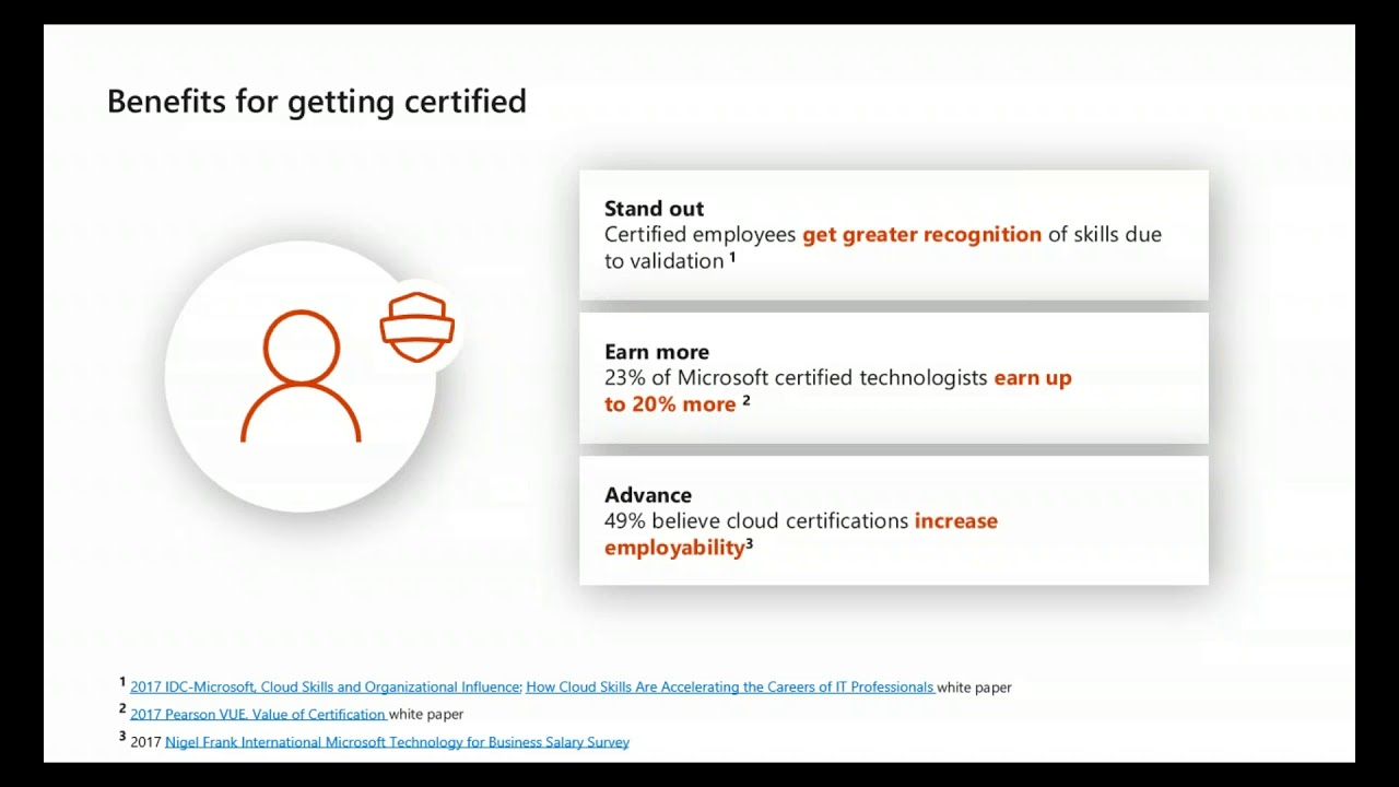2019 05 06 10 30 Microsoft 365 Certification Program Webinar