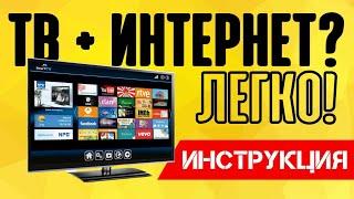 Подключить телевизор к интернету через WiFi | Connect TV to router(Подключить телевизор к интернету через WiFi или по кабелю с помощью роутера сегодня может любой желающий...., 2014-12-15T09:27:13.000Z)