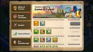 Rise of Civilizations - Strategies for the Game of Power Event