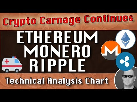 'Crypto Carnage Continues' ETHEREUM : MONERO : RIPPLE CryptoCurrency Technical Analysis