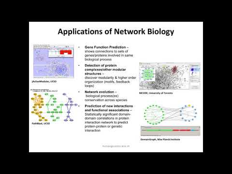 Network Visualization And Analysis With Cytoscape