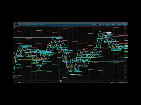 Princetontrader Futures Trading Education S&P Futures Webcast March 16, 2018