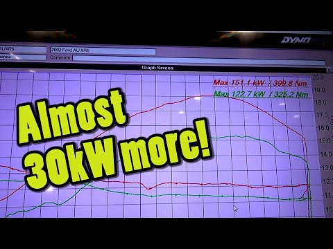 Carnage Plus EP24 - The AU XR6 Gets A Budget Upgrade