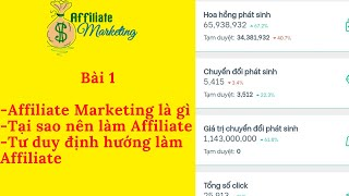 Affiliate Marketing là gì - Định hướng kiếm tiền Affiliate Marketing với website  (Bài 1)