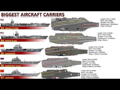 10 Biggest Aircraft