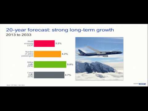 Boeing's Role in Aerospace Innovation