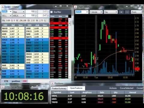 Trading Pump & dump 14.05