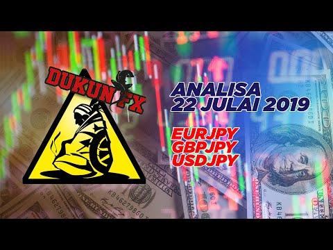 ANALISA 22 JULAI 2019 EURJPY, GBPJPY & USDJPY By DukunForeX