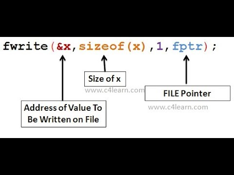 fwrite( ) FUNCTION WITH EXAMPLE