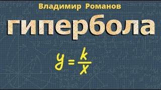 ФУНКЦИЯ y=k/x ( гипербола ) алгебра 9 класс видеоурок