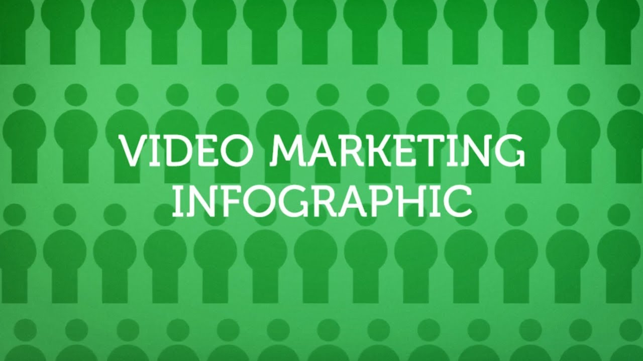 Video Marketing: A Complete Guide To Crushing It With Video   Biteable