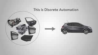 What is Discrete Automation?