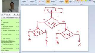 Программирование с нуля от ШП - Школы программирования Урок 4 Часть 5 Онлайн курсы 1с Курсы Курс 1с