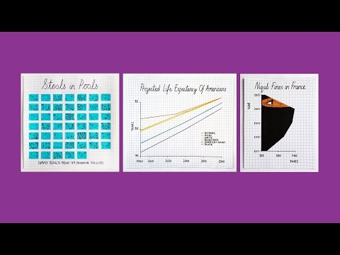Download Youtube: 3 ways to spot a bad statistic | Mona Chalabi