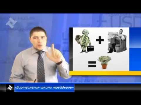 Zarabotat 1000 Rublei v Internete