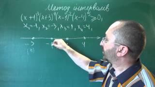 Приклад 6 розв'язування нерівності методом інтервалів - 9 клас