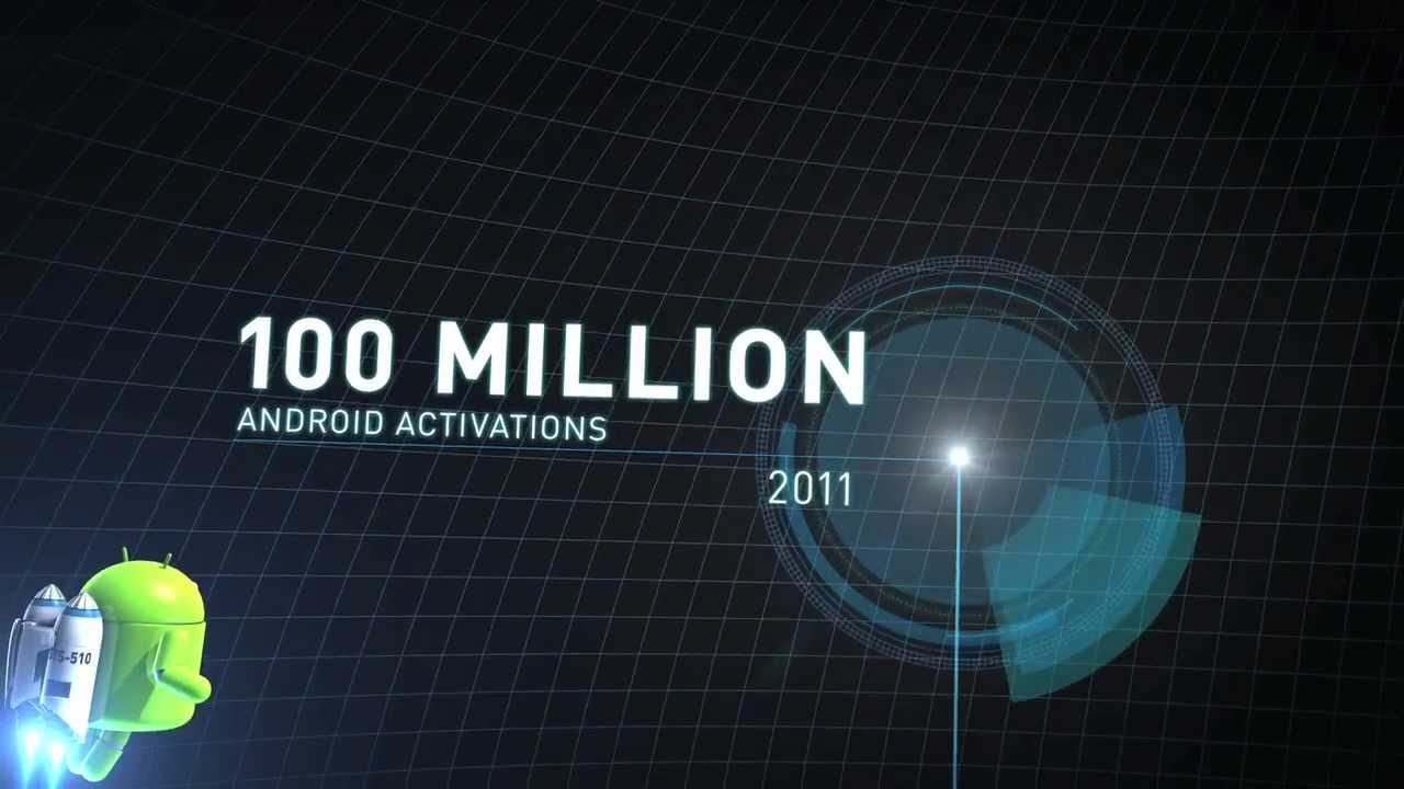 100 Million Android Activations